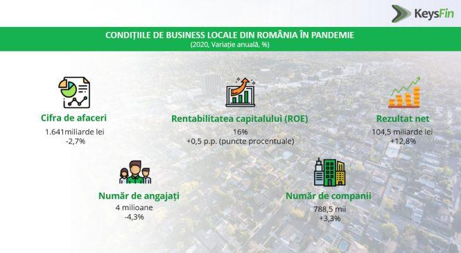 Studiu KeysFin: rezultatul net al companiilor nefinanciare din România a depășit, pentru prima dată, pragul de 100 de miliarde de lei în 2020