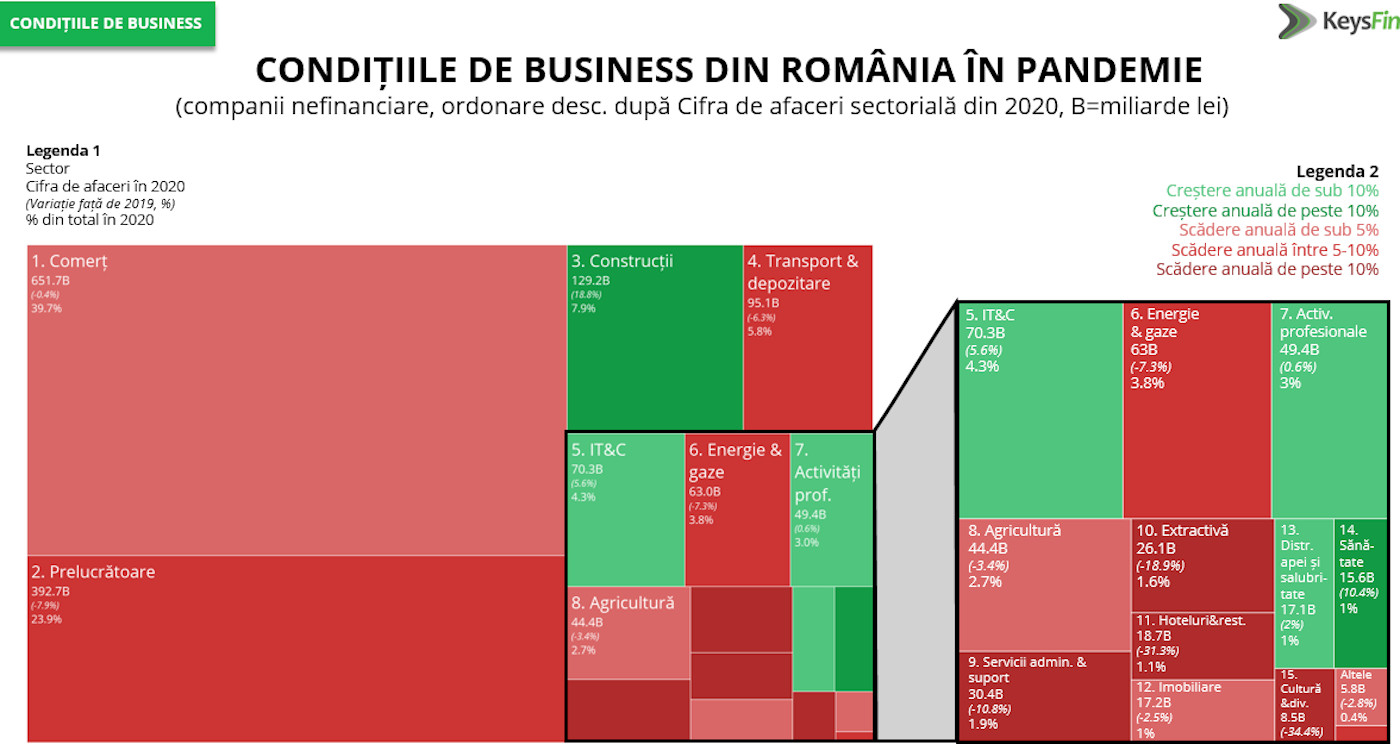 conditii business Romania_KeysFin 2