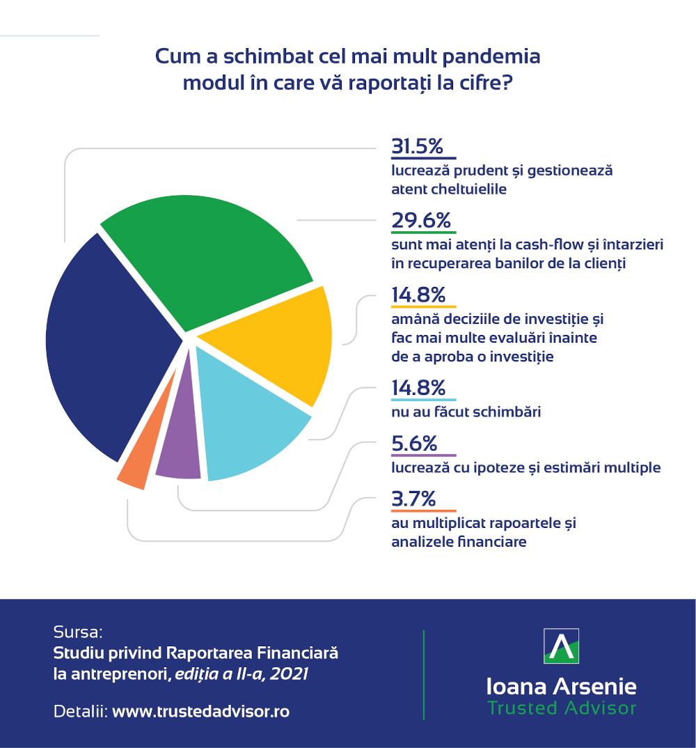 infografic Trusted Advisors (2021) 01