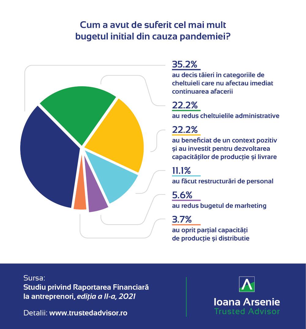 infografic Trusted Advisors (2021) 02