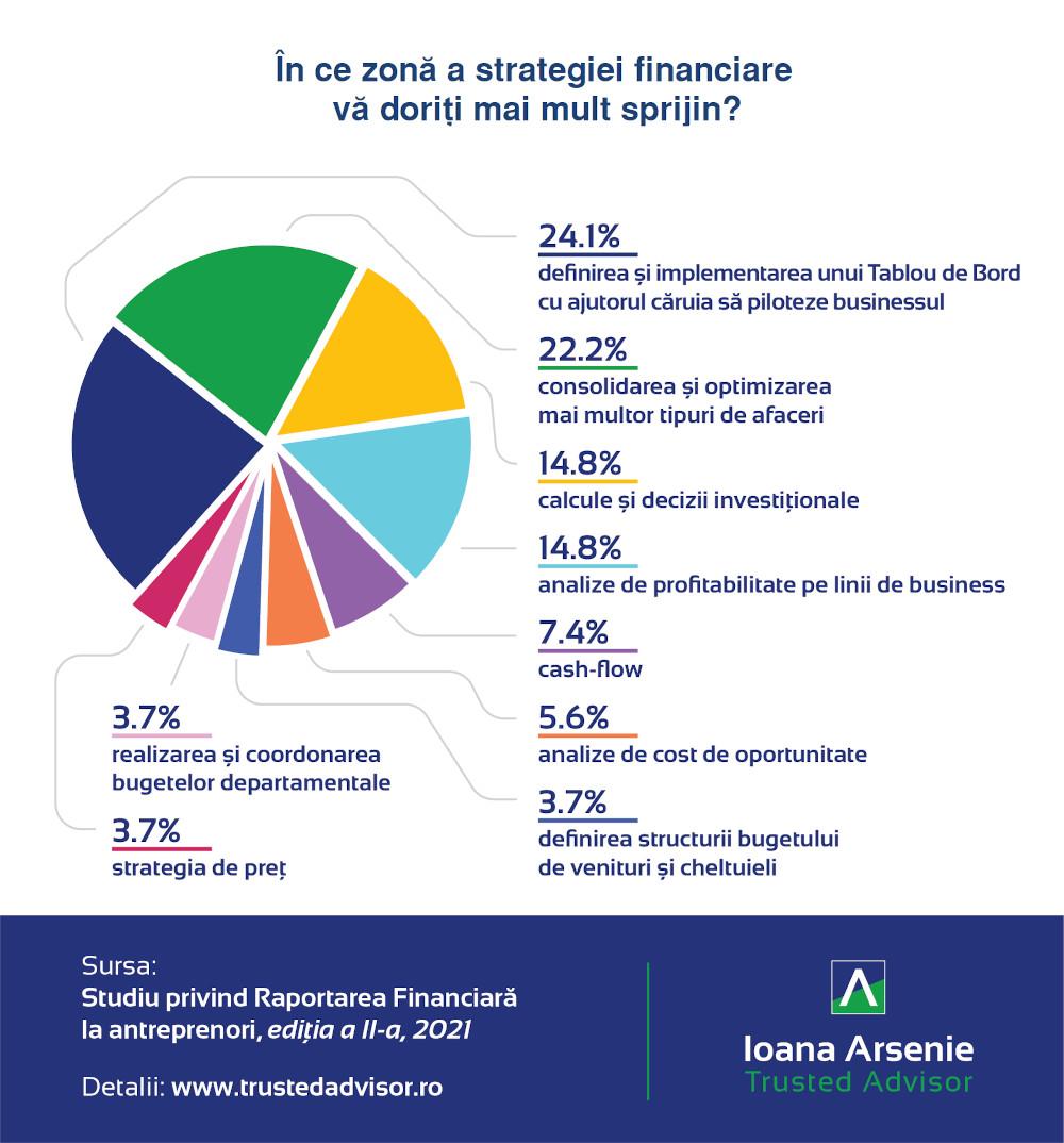 infografic Trusted Advisors (2021) 03