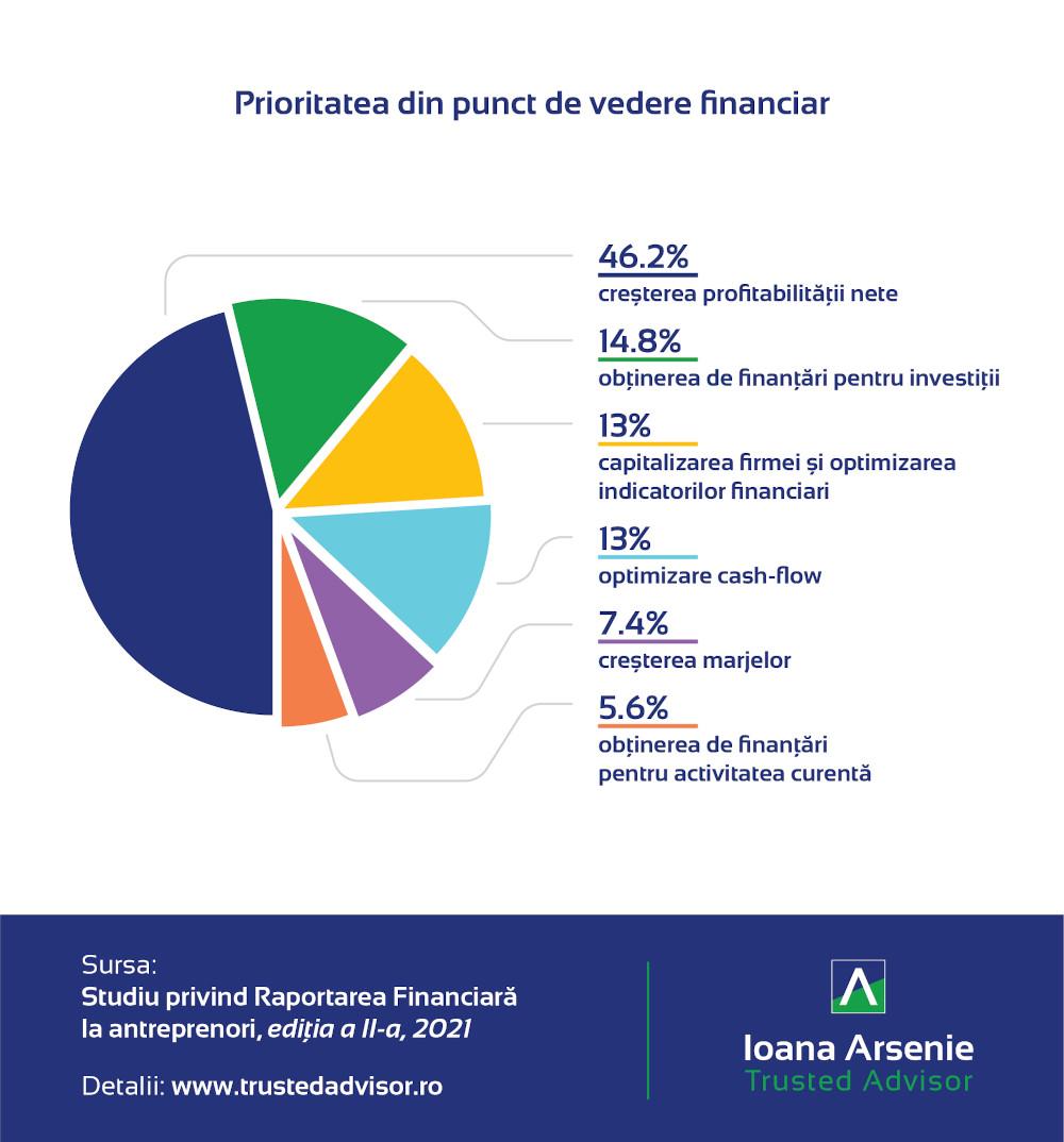 infografic Trusted Advisors (2021) 04