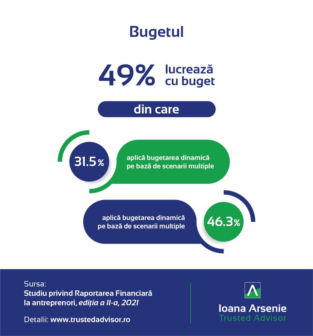 infografic Trusted Advisors (2021) 05