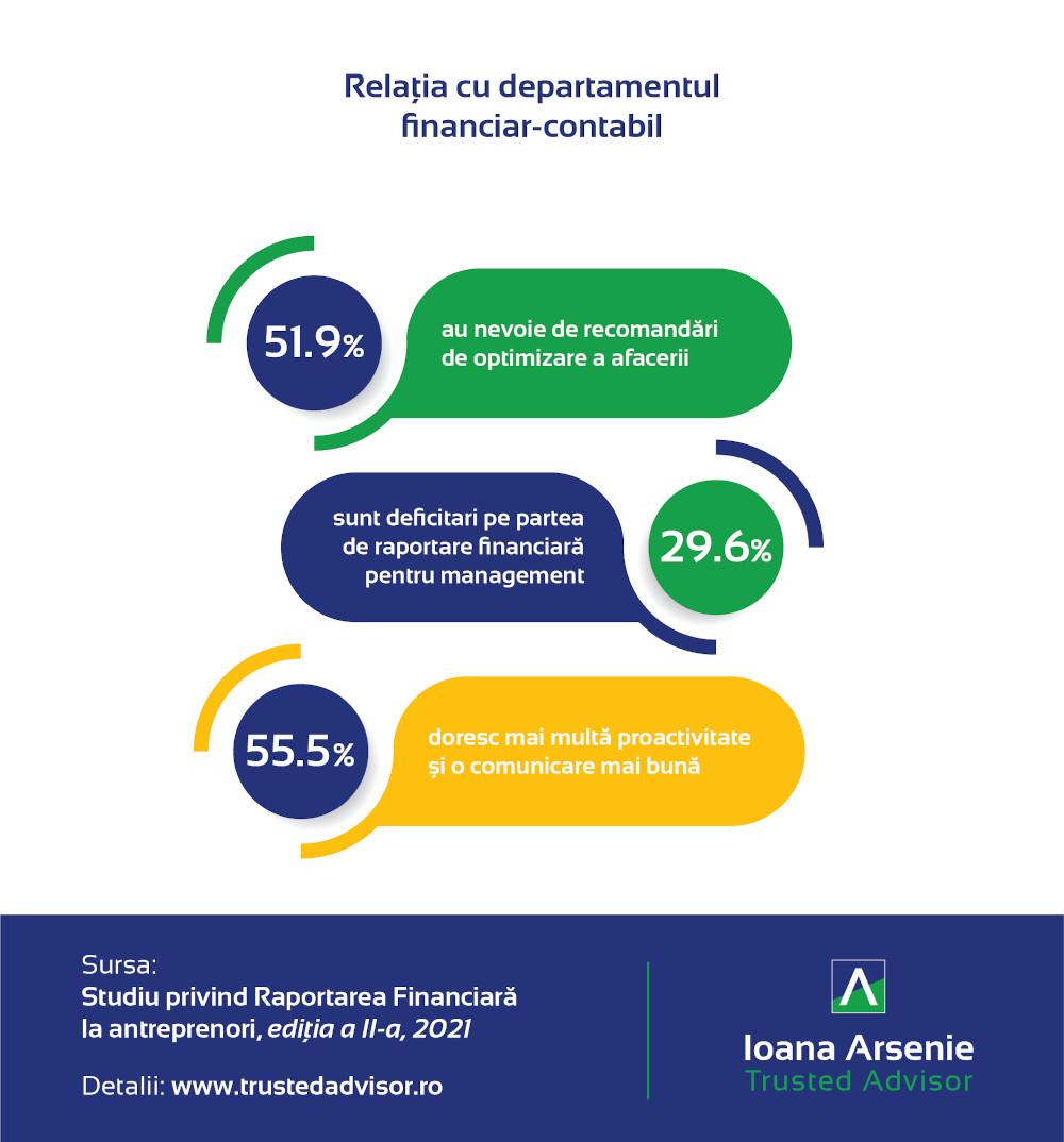 infografic Trusted Advisors (2021) 06